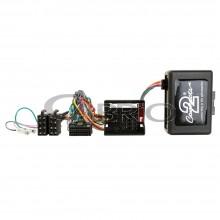 Interface de Volante e Sensor de Ré Citroen / Peugeot - Cód.: 99036D